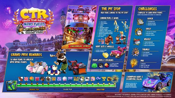 Image result for crash team racing nitro fueled grand prix